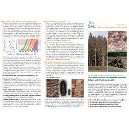Merkblätter - Waldschutz 2020/1